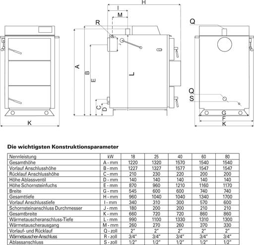 holzvergaserkessel proburner 18 kw shop umweltpartner. Black Bedroom Furniture Sets. Home Design Ideas